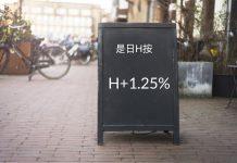 已有銀行批到H+1.25%按揭利率?